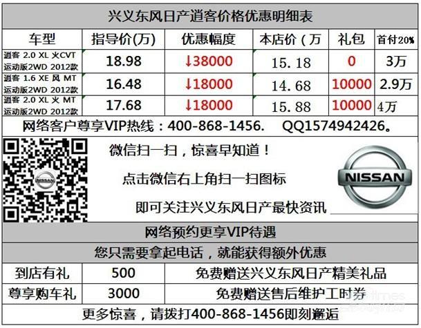 兴义东风日产逍客 一个电话直减2.8万元