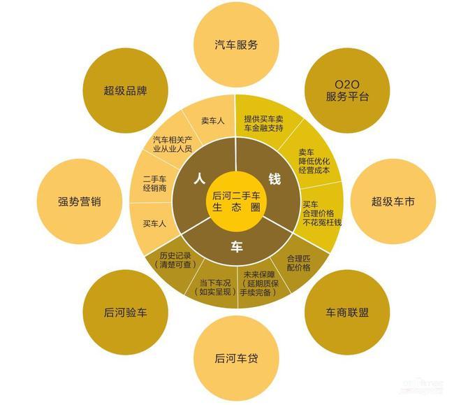 独立空心圆圈素材