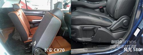 长安CX70风光580综合比你看好谁
