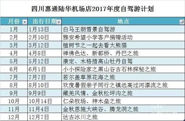 四川惠通陆华捷豹路虎俱乐部2017年出行计划